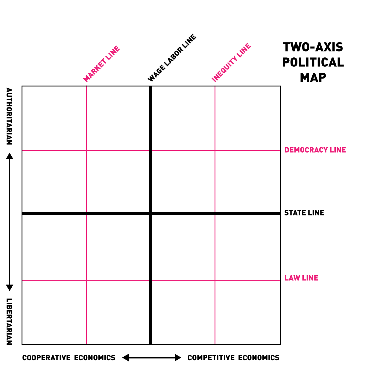 Lower Leftism Expanding Upon The Political Map Birds Before The Storm