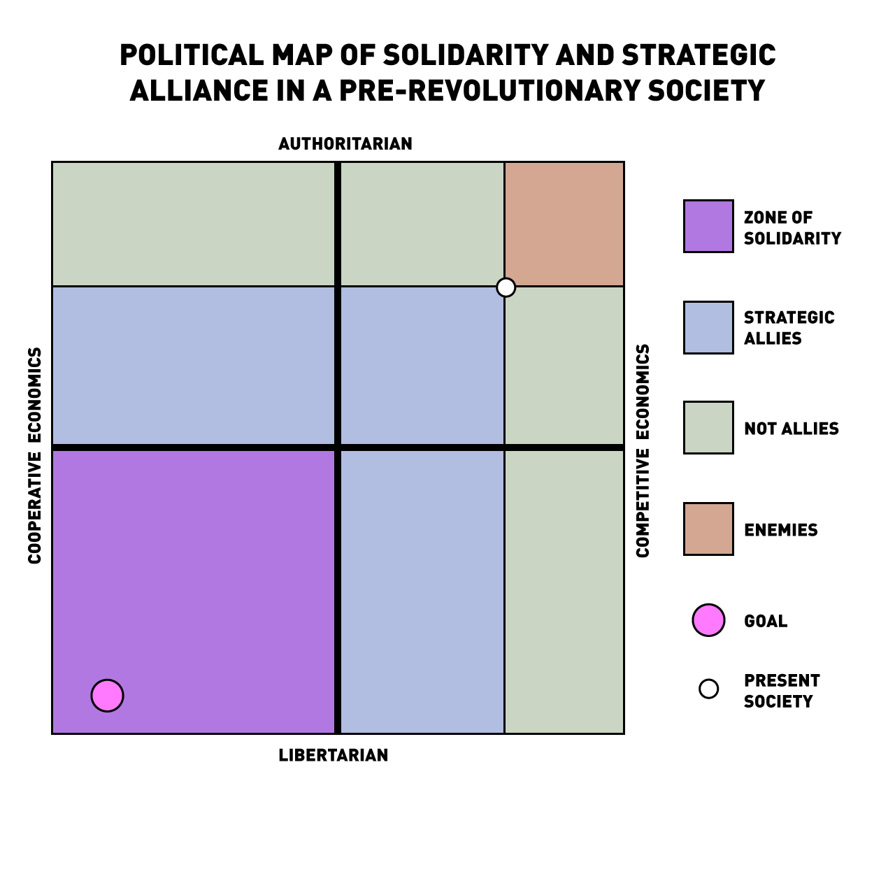 Lower leftism expanding upon the political map birds before the storm one way of understanding who are a lower leftists strategic and natural allies gumiabroncs Images